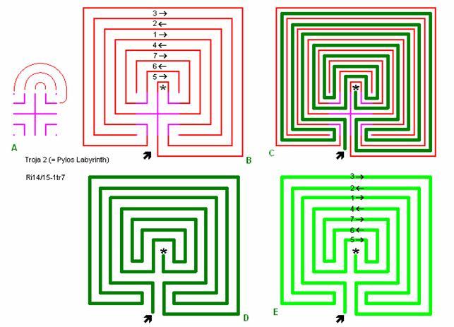 2 Troja Labyrinths
